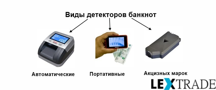 Виды детекторов банкнот