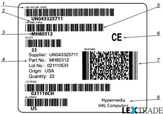 характеристики штрих кода