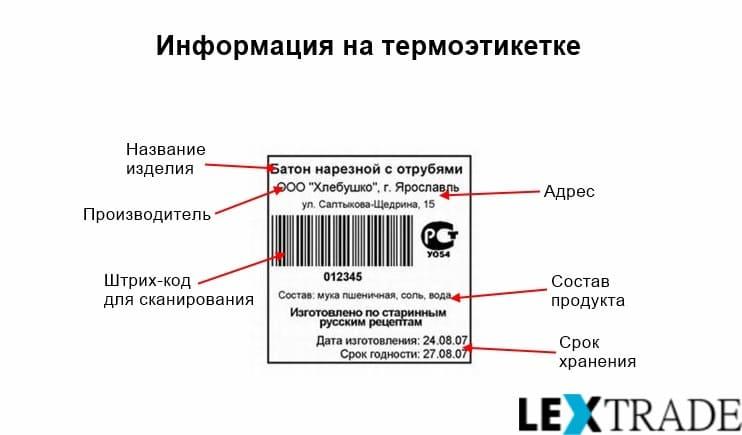 Информация на термоэтикетке.